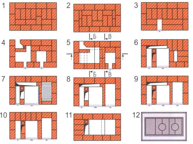 Печи из кирпича для дома чертежи шведка
