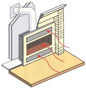 Рис. 14.5.  Простая схема нагрева воздуха.