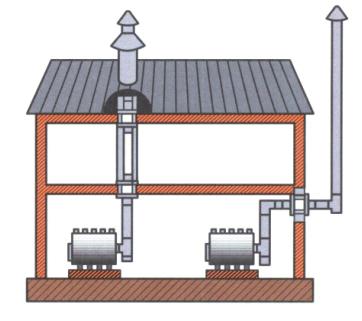 Рис. 15.1.  Схема монтажа дымоходов.