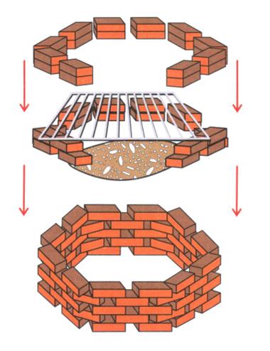 схема постройки барбекю