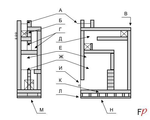 колпак газового дымохода