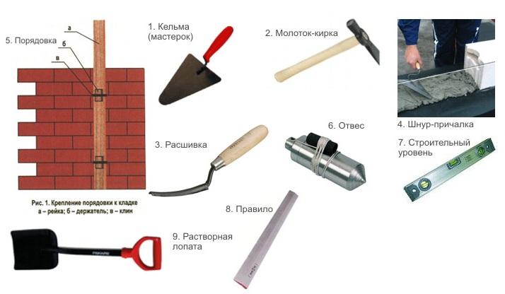 Инструмент необходимый для кладки кирпича.