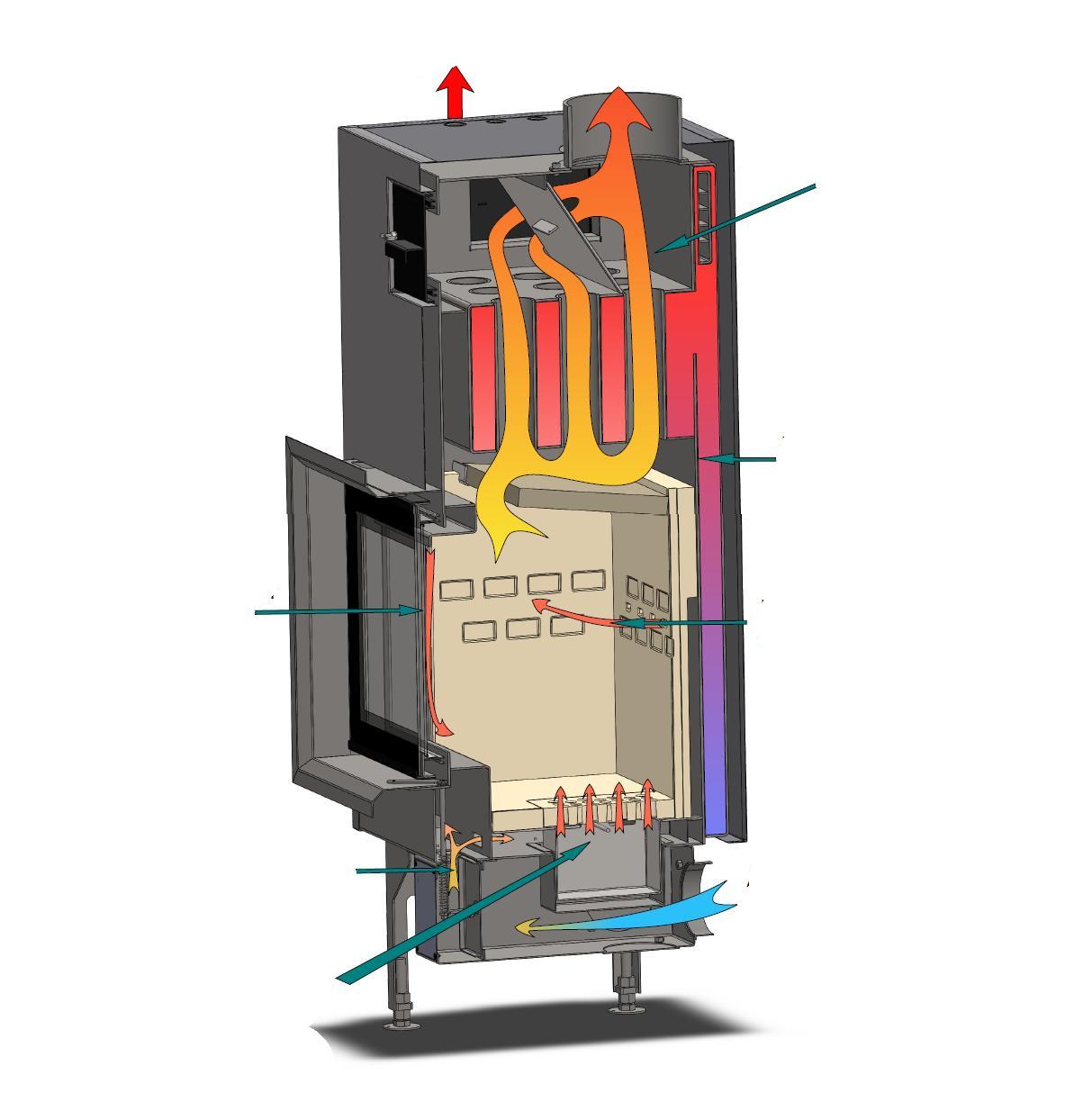 Топка с водяным теплообменником Пластины теплообменника Sondex S6A Липецк