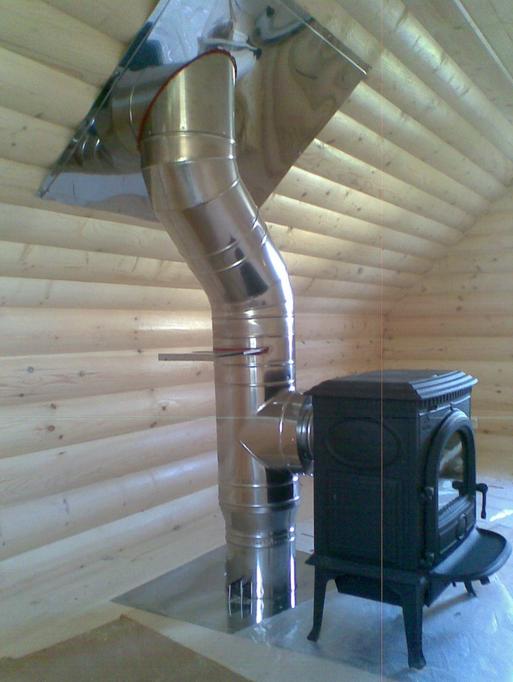 дымоход серии ff 100 75 длина 1000 мм