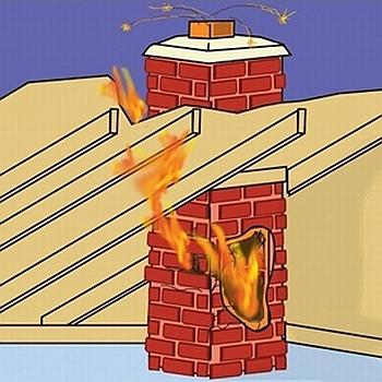 дымоход для твердотопливного котла керамический