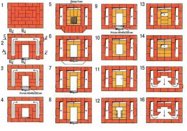Порядовки печи Кузнецова (1-16)