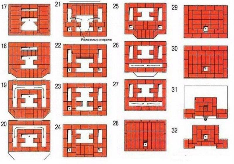 Порядовки печи Кузнецова (17-32)