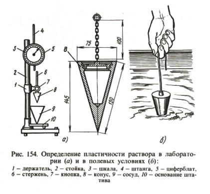 Рис. 154. Определение пластичности раствора в лаборатории (а) и в полевых условиях (б)