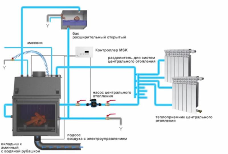 Уплотнения теплообменника Alfa Laval TM20-B FFR Уссурийск
