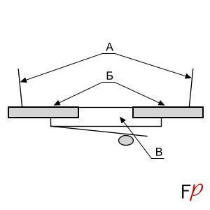 Схема правильной установки креплений на рамке топочной дверки, вид сверху