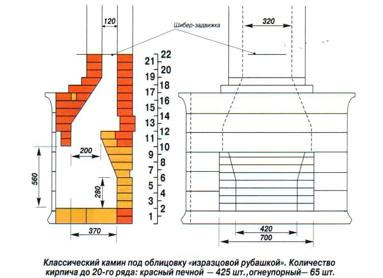 утеплитель для асбестовых труб дымохода цена