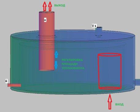 Колпаковый теплообменник Пластинчатый теплообменник отечественный Анвитэк AX 30 Москва